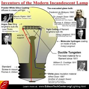 LightbulbInventors700pxl