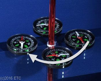 Compass-RotationFieldArrow300