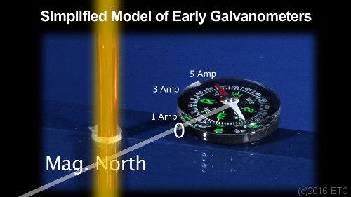 CompassGalvanometerGraphic500