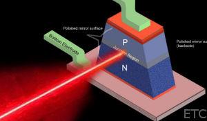 GE innovator Robert N. Hall most proud of Hyper-pure Germanium Detector