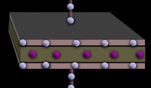 Picon-capacitor300